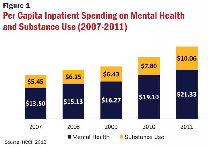 Mental-Health-Parity